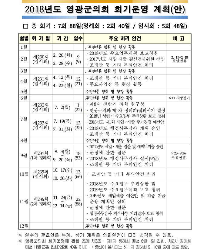 2018년도 영광군의회 회기운영 변경 계획(안) (1).png
