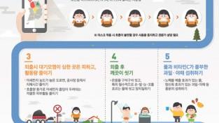 고농도 미세먼지 7가지 대응요령.jpg
