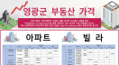 영광군 부동산 아파트/빌라 실거래가 공개! 2019년 10~12월 기준