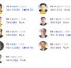 영광군의원 나선거구 결과, 하기억/ 장기소/ 김병원 당선